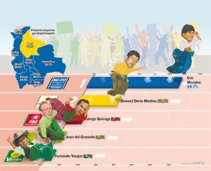 recuento-rapido-ipsos-votacion-nacional_LRZIMA20141013_0041_13